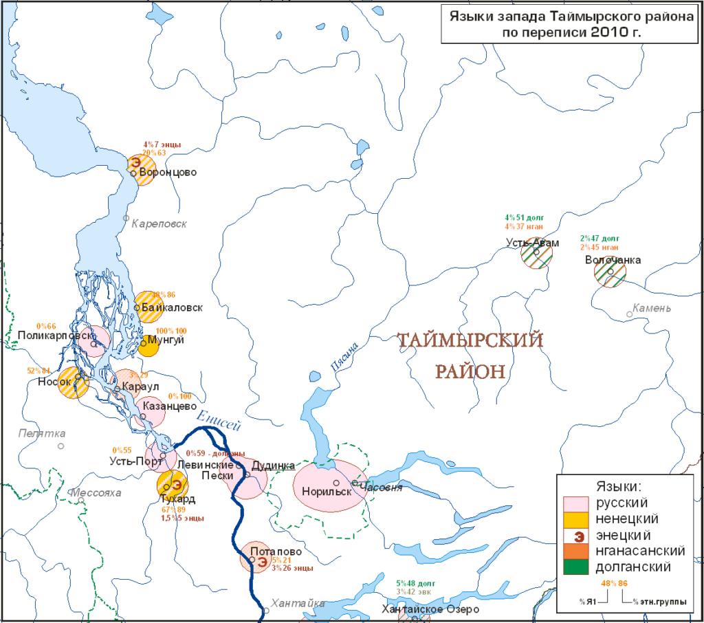 Языки запада Таймырского района по переписи 2010 г.; автор Ю.Б.Коряков