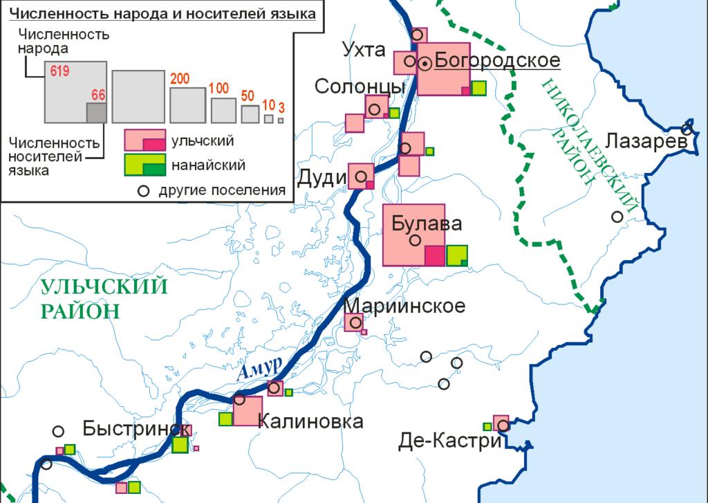 Ульчи и ульчский язык (2010); автор Ю.Б.Коряков