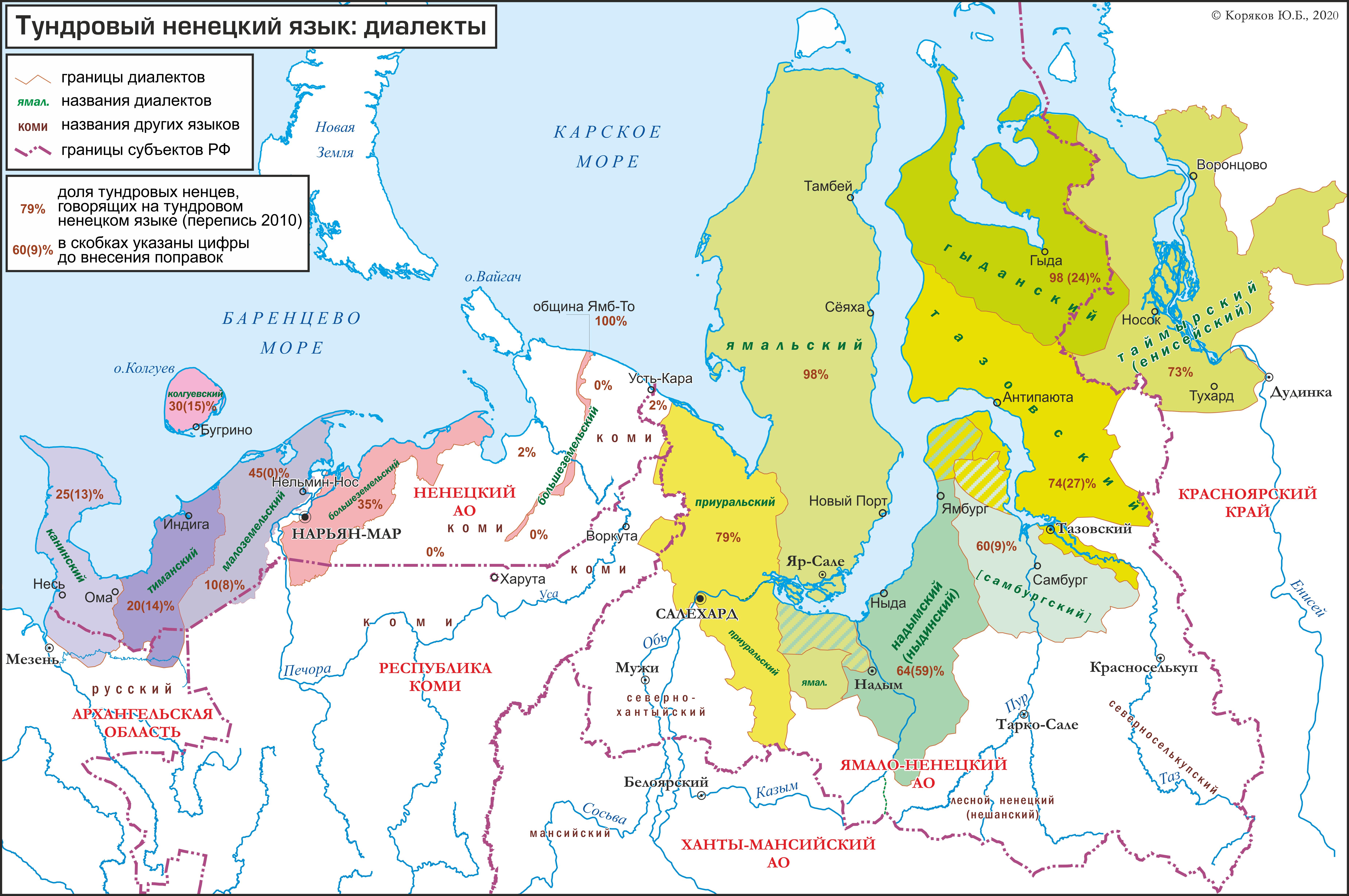 Ненецкие диалекты и доля говорящих